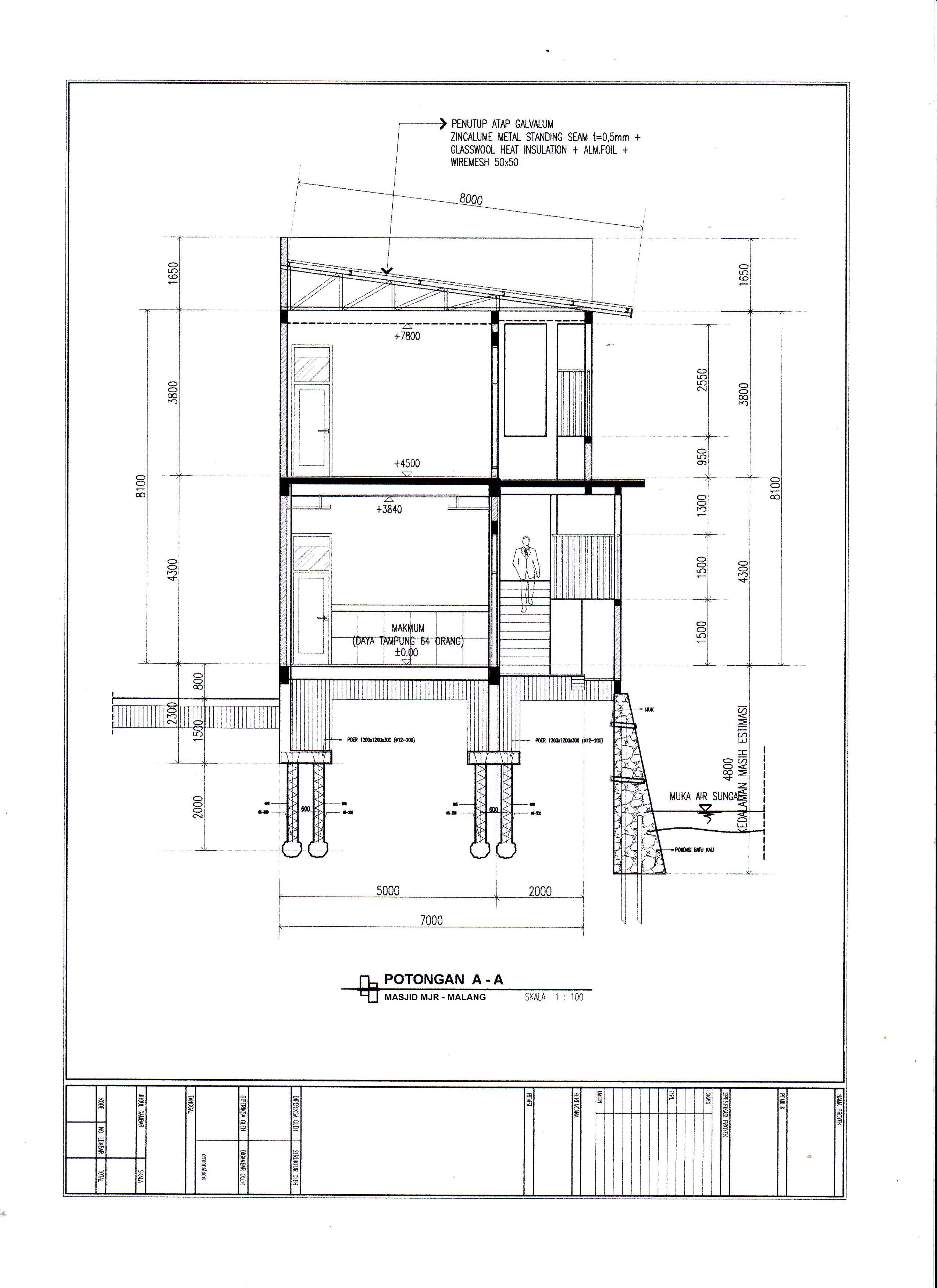 Rencana Anggaran Biaya Pembangunan Masjid Rencana Anggaran Biaya